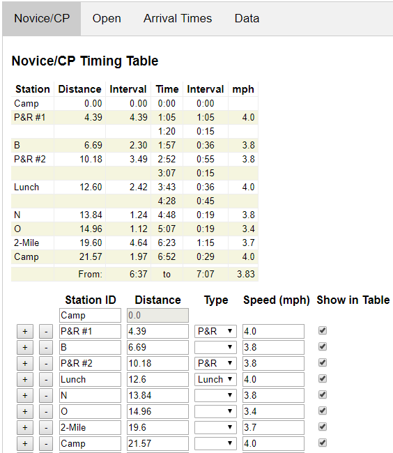 Example Timing Table